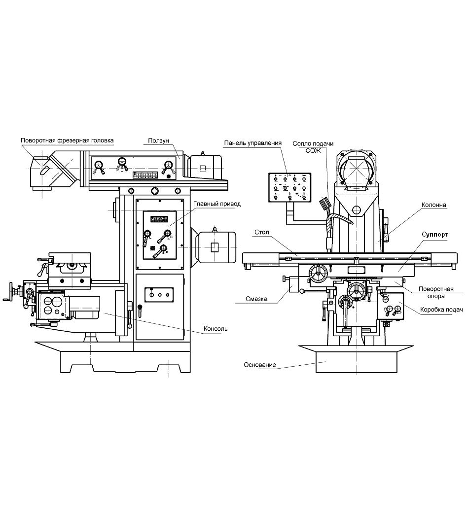 Универсальный фрезерный станок XW6136