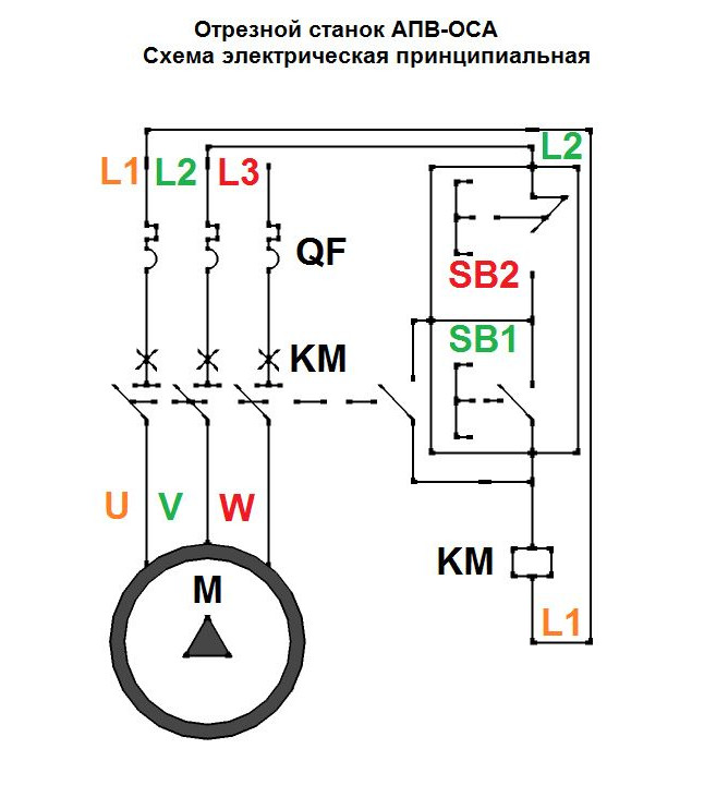 Станок абразивно-отрезной ОСА-Н-5,5