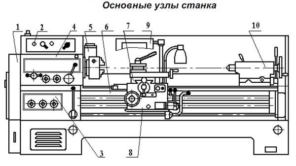 станка 1В62Г